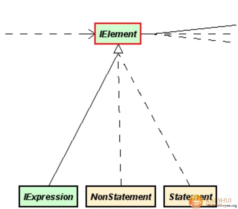 Android应用分析进阶教程之一- 初识JEBAPI